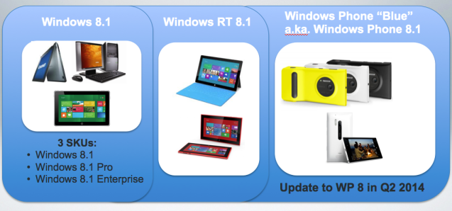 WindowsTraction2